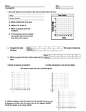 Pre-algebra graphing equations;identifying independent and