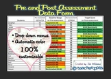 Editable Assessment Data Form (Drop Down Menus Color Codes Benchmark Level)