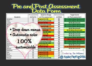 Editable Assessment Data Form (Drop Down Menus Color Codes