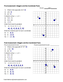 Pre- and Post-Assessment for Integers and the Coordinate Plane