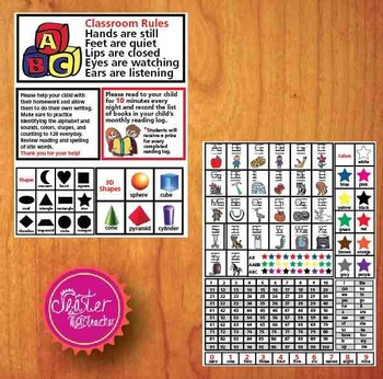 Pre-k and kinder cheat sheet Alphabet, numbers, shapes, sight words version 2