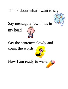 Pre-writing Poster