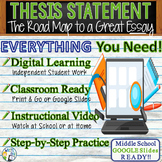 Thesis Statement | Writing Standard / Implied Thesis in Es