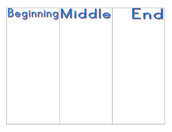 Pre-writing graphic organizers