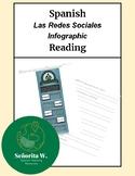 PreAP, AP Spanish Reading – Las Redes Sociales Infographic