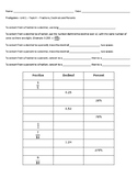 PreAlgebra - Fractions, Decimals and Percents