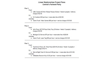 PreAlgebra- Linear Relationships Real World Project