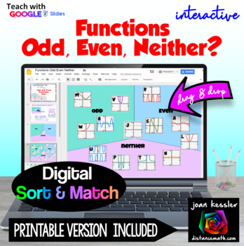 Odd and Even Functions Interactive Sort with GOOGLE Slides™
