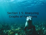 PreCalculus: Analyzing Graphs of Functions