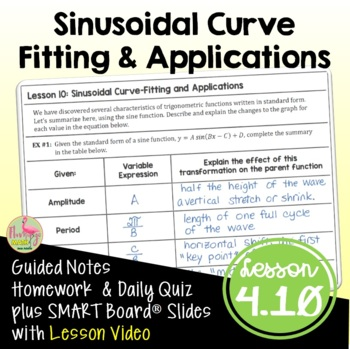 PreCalculus: Sinusoidal Curve Fitting and Applications