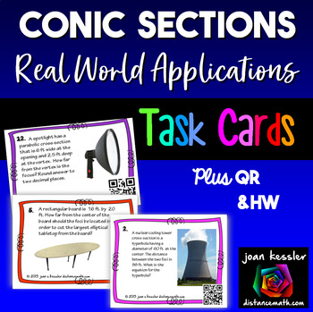 PreCalculus Conic Sections Real World Applications