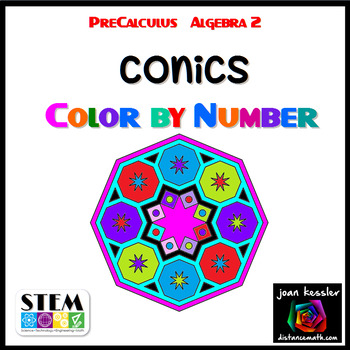 PreCalculus  Conics Color by Number