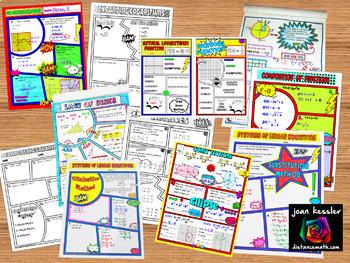 PreCalculus No Prep FUN Notes Doodle Bundle