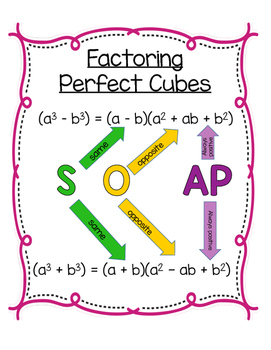 PreCalculus Factoring Perfect Cubes Poster