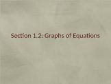 PreCalculus: Graphs of Equations