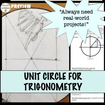 PreCalculus Project Bundle