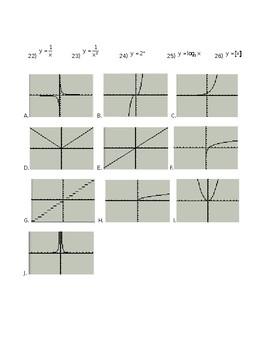 PreCalculus Skills Assessment