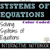 Systems of Equations Notes Color and BW PreCalculus Solvin