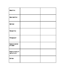 PreHistory Vocabulary Worksheet