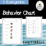 PreK Behavior Chart
