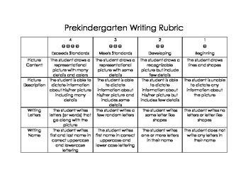 Pre-Kindergarten ( PreK ) Writing Rubric (PreKindergarten/Preschool)