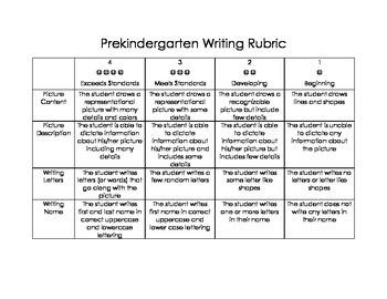 Pre-Kindergarten ( PreK ) Writing Rubric (PreKindergarten/