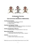 PreK and Kindergarten Strategies to Teach Common Core Mathematics Standards