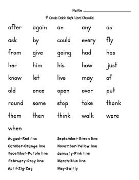 PrePrimer-3rd Grade Dolch Sight Word Checklists, Progress Monitor