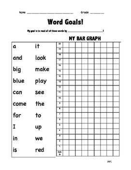 PrePrimer Goals Graph for Data Notebooks