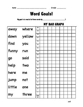 PrePrimer Goals Graph for Data Notebooks