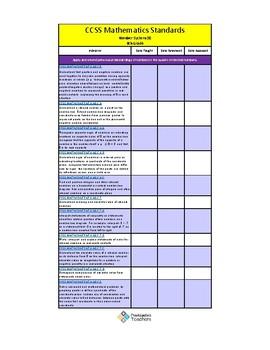 FREE Prealgebra CCSS 6th grade Checklist