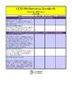 FREE Prealgebra Grade 7 CCSS Checklist