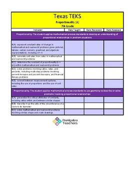 FREE Prealgebra Grade 7 TEKS Checklist