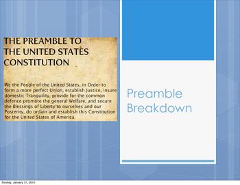 Preamble Breakdown Activity