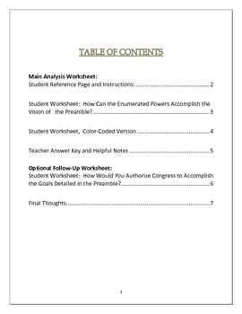 Constitution Analysis: Preamble and Enumerated Powers Worksheet