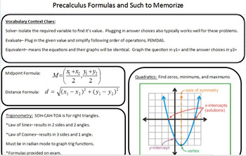 Precalculus Formulas and Such to Memorize designed for the
