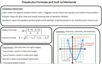 Precalculus Formulas and Such to Memorize designed for the NC final exam