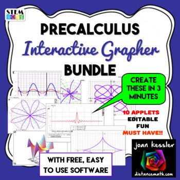 PreCalculus: Interactive Graphing Bundle and Math Clipart Tool