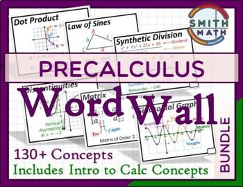 Precalculus Word Wall
