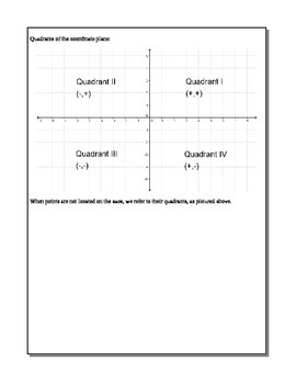Precalculus review Coordinates Graphing introduction