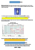 Precipitate Reactions Equation Worksheet
