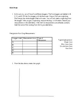 Precipitation! Creating Rain Worksheet