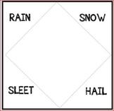 Precipitation Foldable