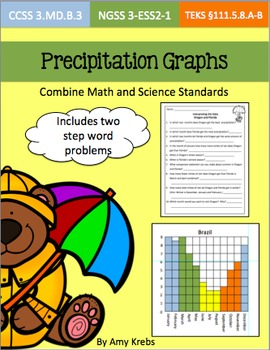 Weather Graphing - Precipitation - CCSS and NGSS Standards