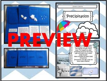Precipitation Packet