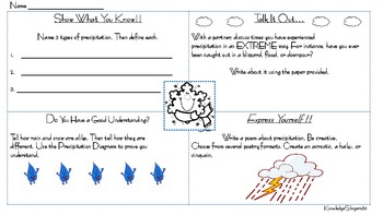 Weather: All About Precipitation-Reaching All Learners-Activity Rotation