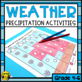 Weather- Precipitation