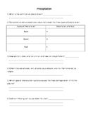 Precipitation Worksheet