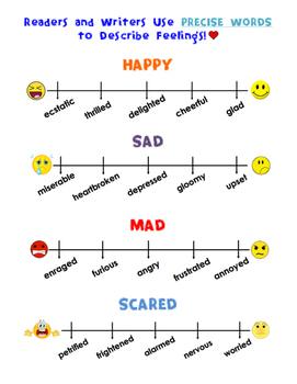 Precise Character Feelings