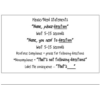 Precision Commands Reminder Card
